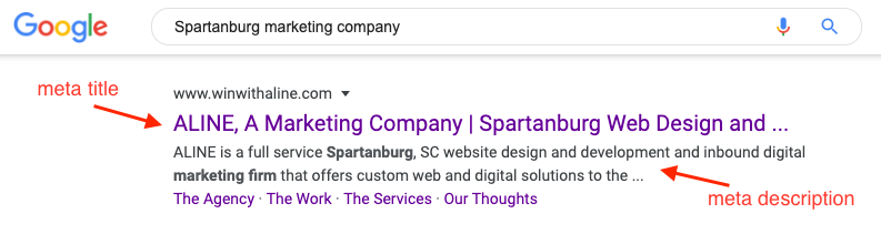 Google Search results for Spartanburg marketing company with meta title and description labeled.